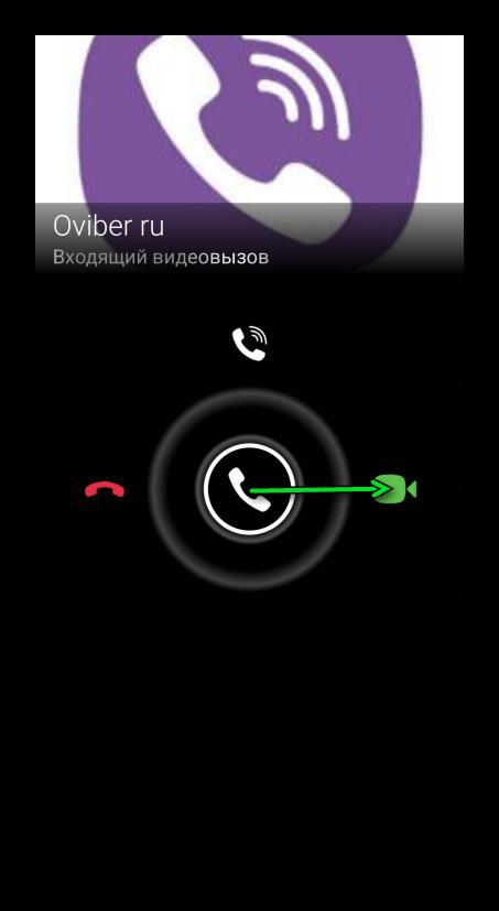Принятие вдиеозвонка в приложении Viber